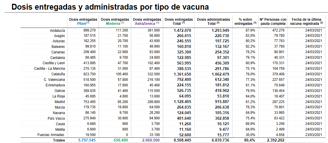Más de 18.400 personas inmunizadas en La Rioja 1