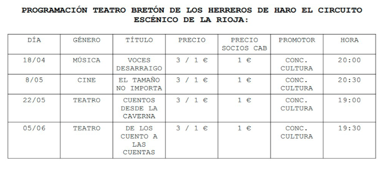 El Circuito Escénico de La Rioja desembarca en Haro a partir del 18 de abril 2