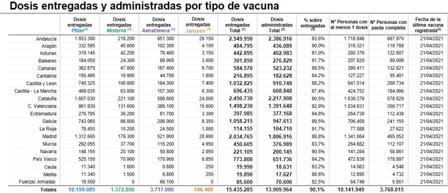 Otro centenar de nuevos contagios por la COVID en La Rioja 1