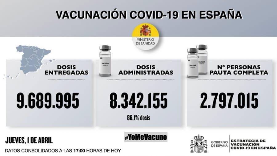 Casi 22.000 riojanos ya han completado la pauta de la vacunación contra la COVID 2