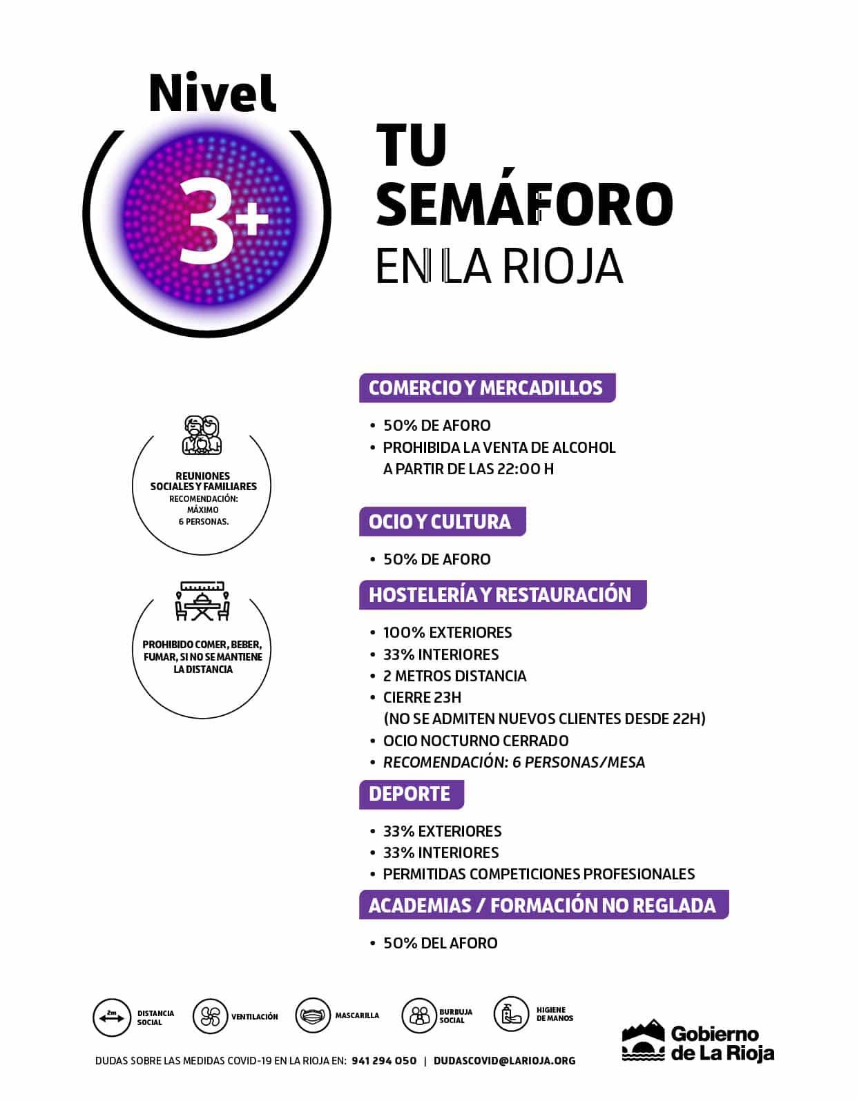 La Rioja se situará en el nivel 3 del nuevo 'semáforo' COVID 1