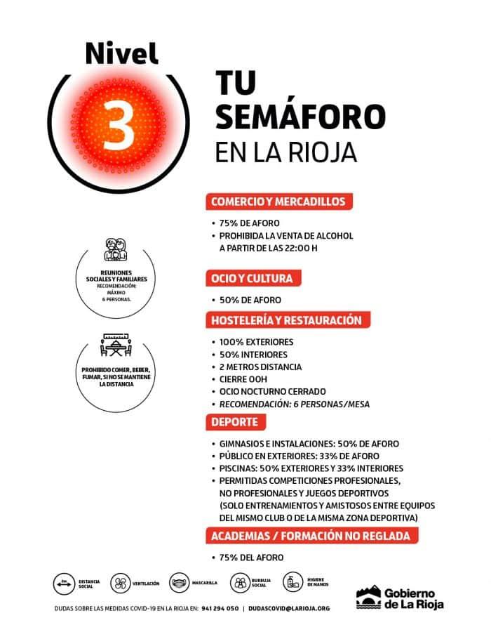 La Rioja se situará en el nivel 3 del nuevo 'semáforo' COVID 2