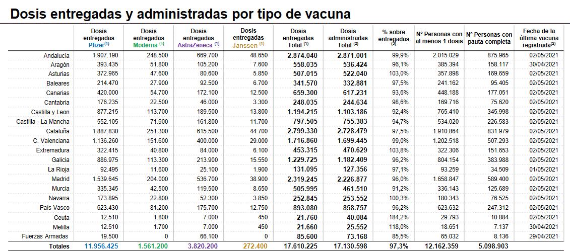 Más de 34.500 personas inmunizadas en La Rioja 1