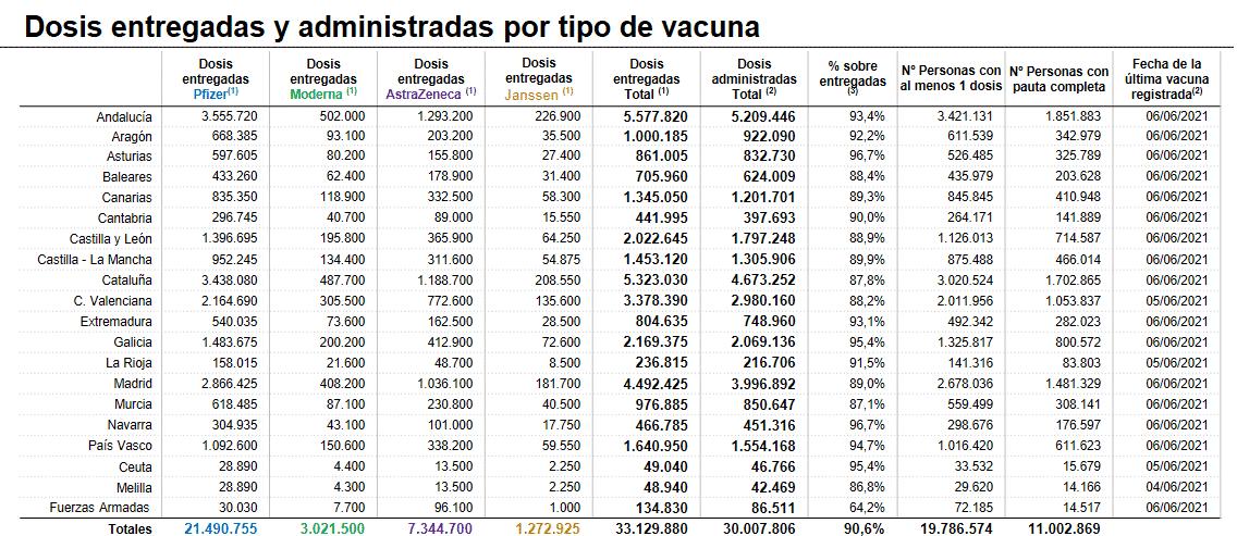 La Rioja suma 124 nuevos contagios durante el fin de semana, con la incidencia superando los 215 1