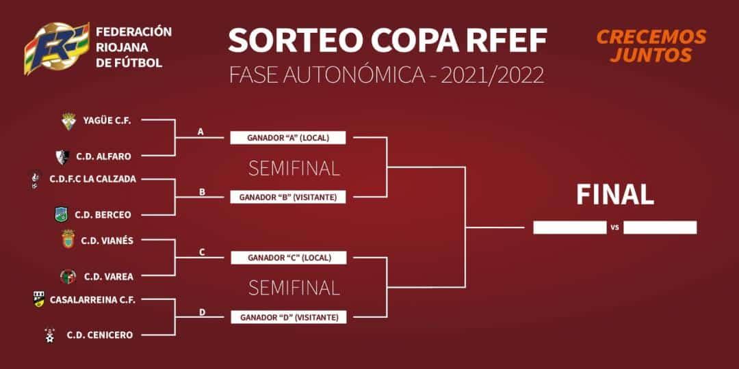 El Haro renuncia a la Copa RFEF y La Calzada y Casalarreina ya conocen a sus rivales en la competición 1