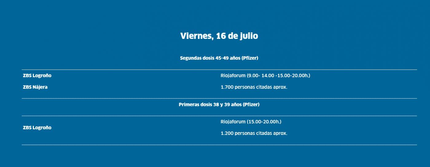 La Rioja supera las 160.000 personas con la pauta completa de las vacunas 1
