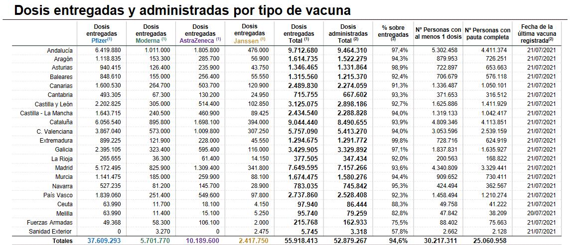 La autocita en La Rioja se abre hasta los nacidos en 1996 1