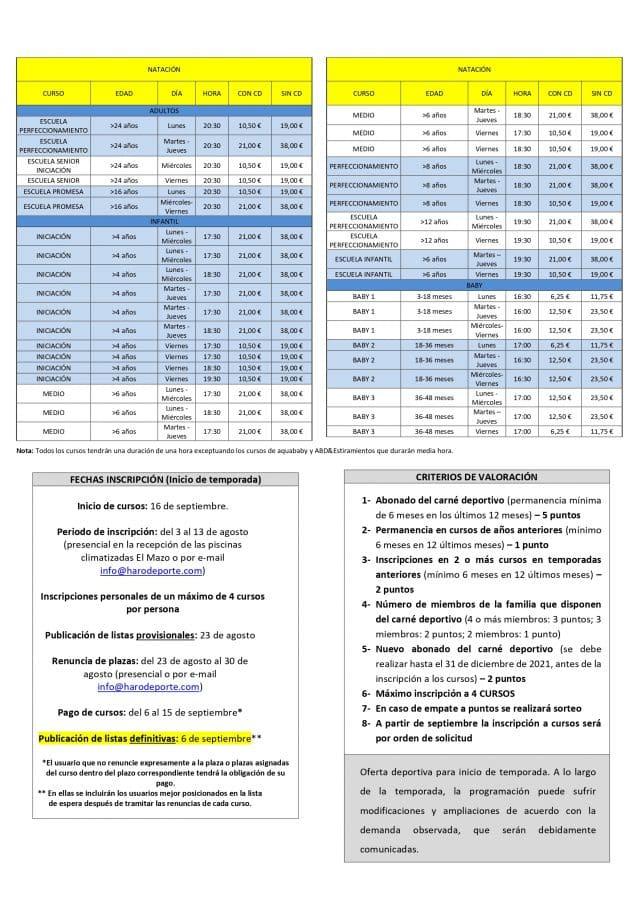 Abierto el plazo de inscripción para los cursos deportivos de Haro 2021-2022 2