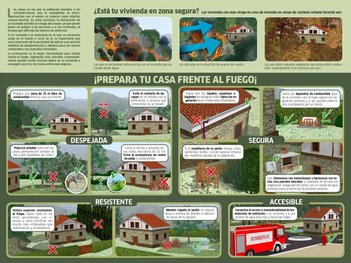 La Rioja lanza una recopilación de consejos para prevenir incendios en viviendas próximas a zonas forestales 1