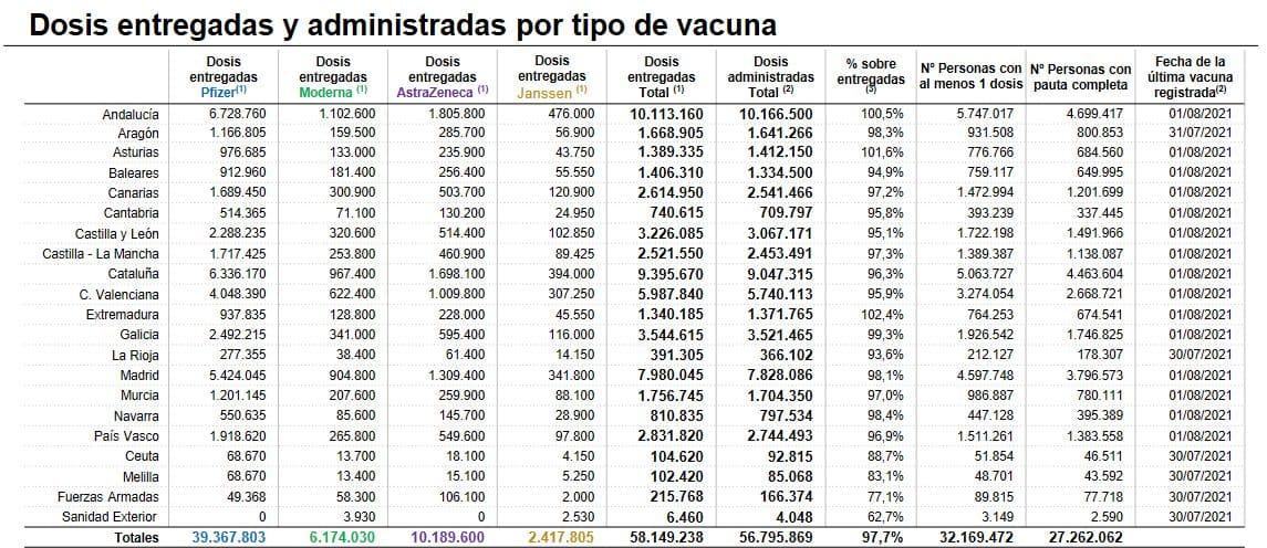 La Rioja notifica más de 400 nuevos contagios durante el fin de semana 1