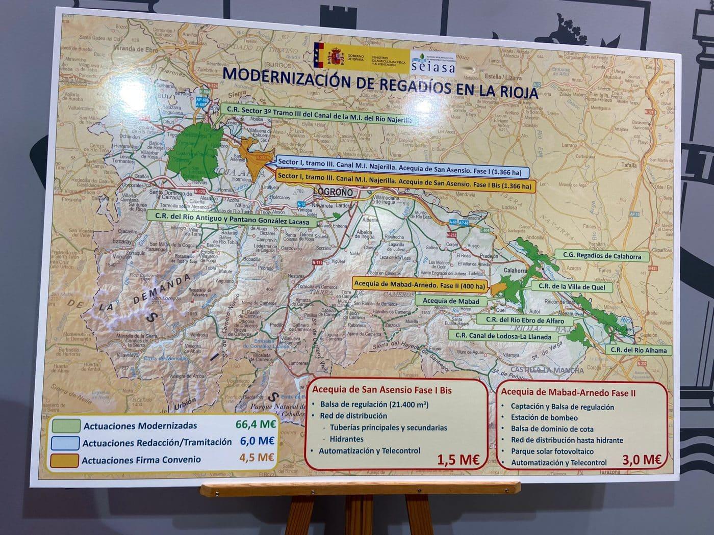 Firmado el convenio para la modernización del regadío de San Asensio 3