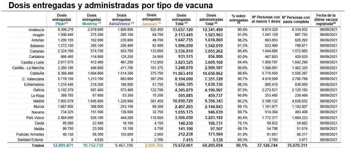 Continúan en descenso los casos activos en La Rioja: 275 en total 1