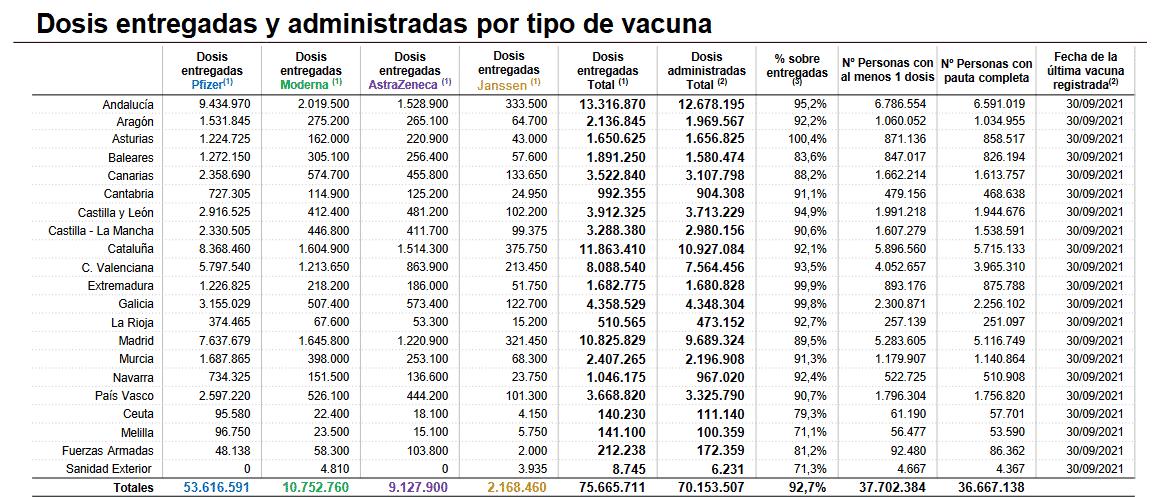 Bajan hasta 114 los casos activos de coronavirus en La Rioja 1